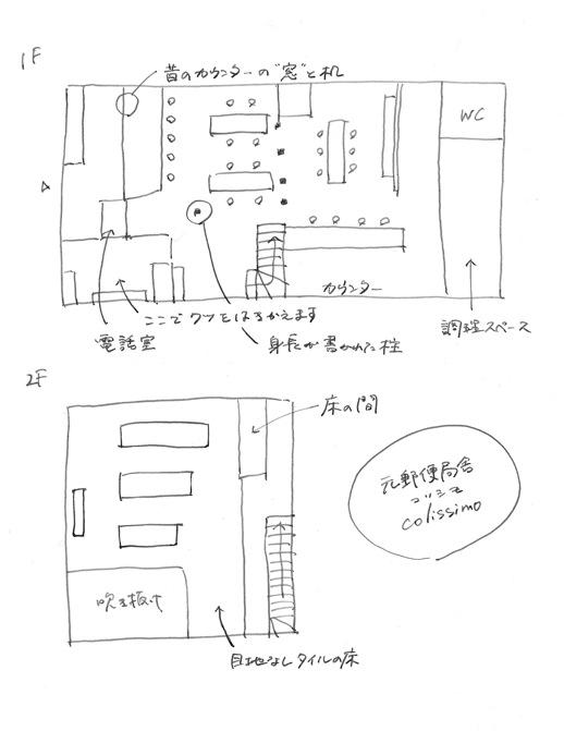 sketch_colissimo